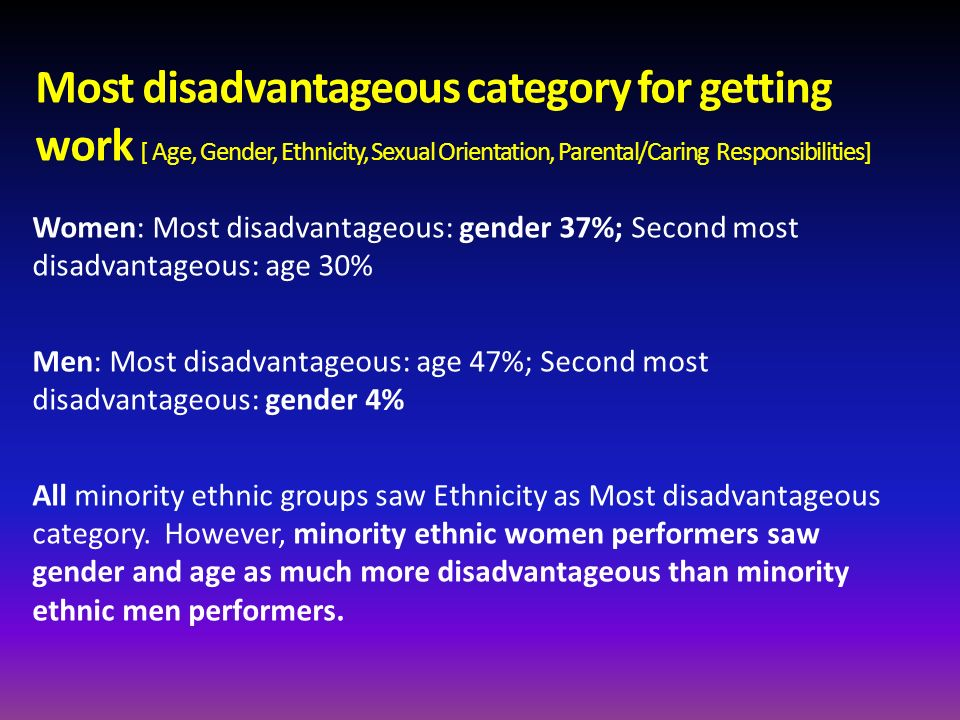 Most disadvantageous category for getting work [ Age, Gender, Ethnicity, Sexual Orientation, Parental/Caring Responsibilities]